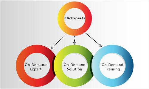 ClicExperts