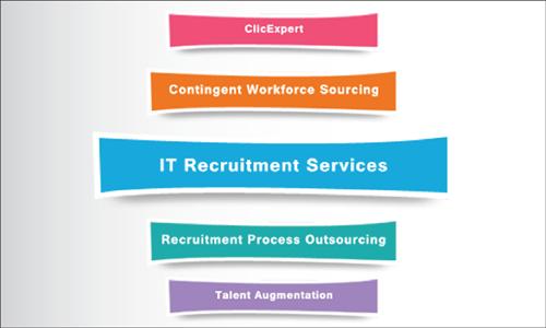 IT-Recruitment-Services