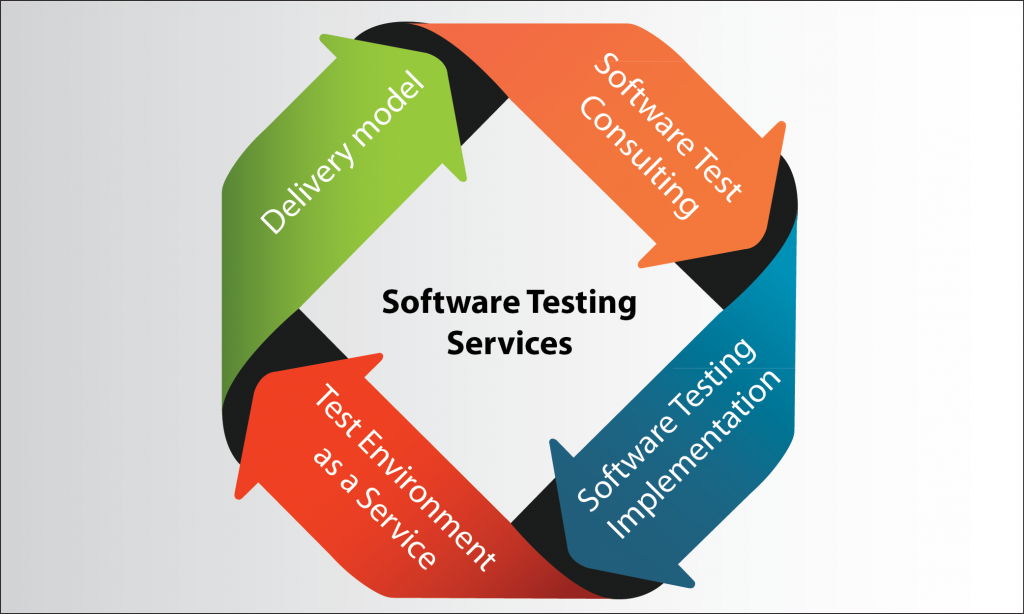 Software-testing-services01-01-01