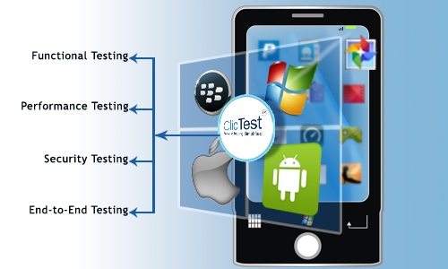 software-quality-for-mobile-applications-copy