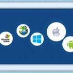 SoftwareTestingSolutiono-Cloud